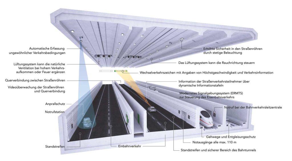 Detail Bau längster Unterwassertunnel